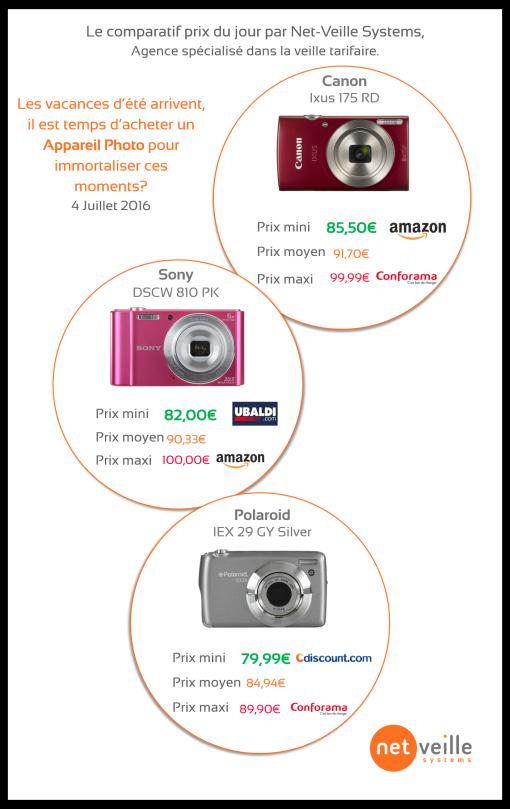 Veille tarifaire appareils photos