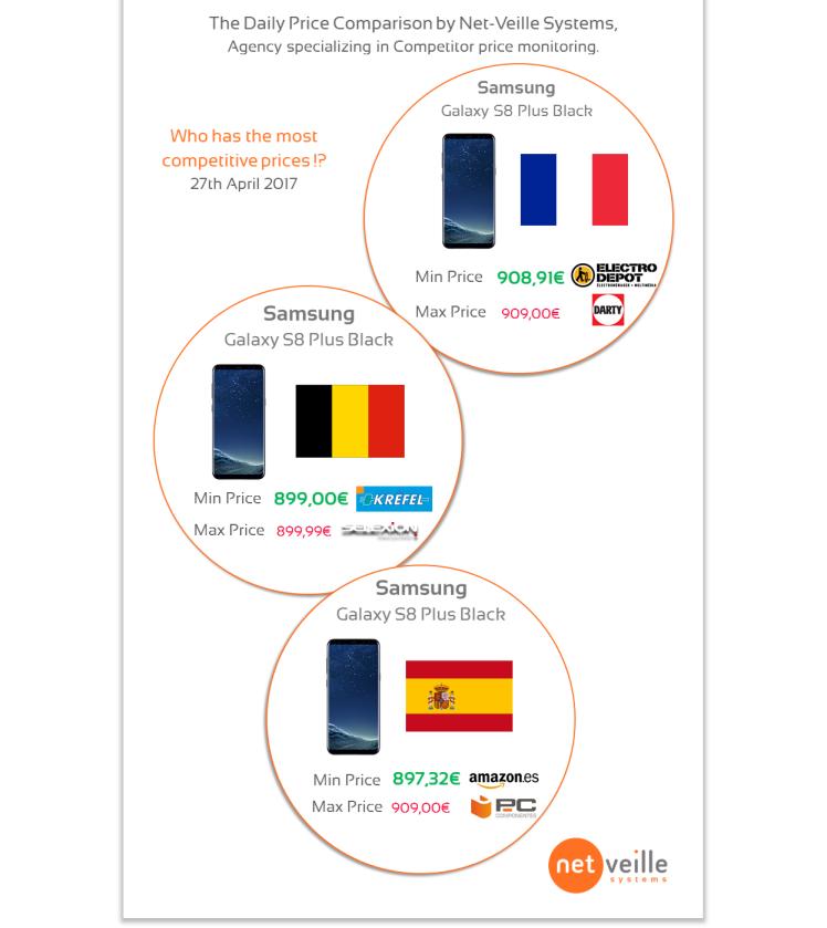 Infographie Samsung S8 FR vs BE vs ES 25 04 2017