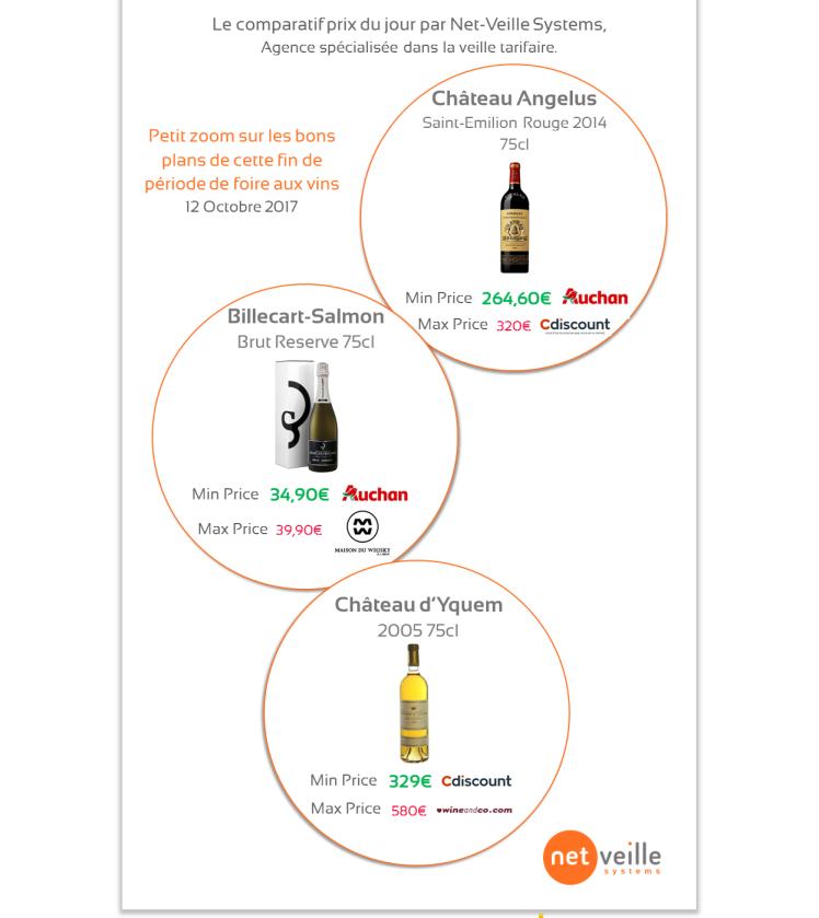 Infographie Petit zoom sur les bons plans de cette fin de période de foire aux vins