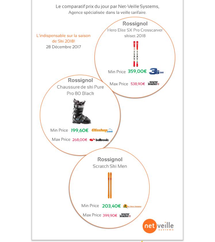 Infographie L_indispensable sur la saison de ski 2018